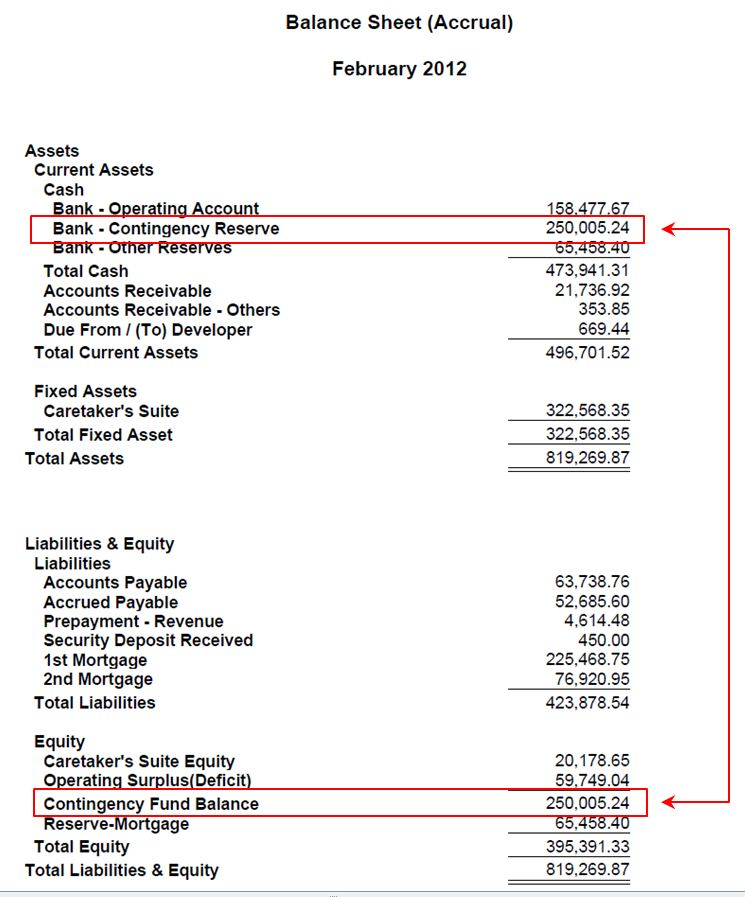 Balance Sheet Report Balance Sheet Example Balance Sheet Definition