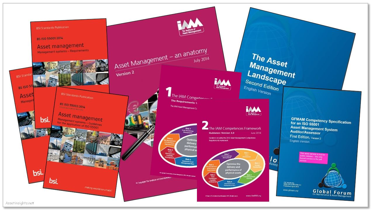 Three sets of international documents on asset management - ISO 55000, IAM  Anatomy and GFMAM