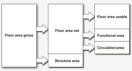gross living area meaning. 1 gross living area meaning p