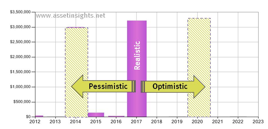 an introduction and an analysis of optimism and pessimism Introduction optimism and pessimism are terms that are useful in an interpretation of schopenhauer's arguments for pessimism, and, on the basis of an analysis of.