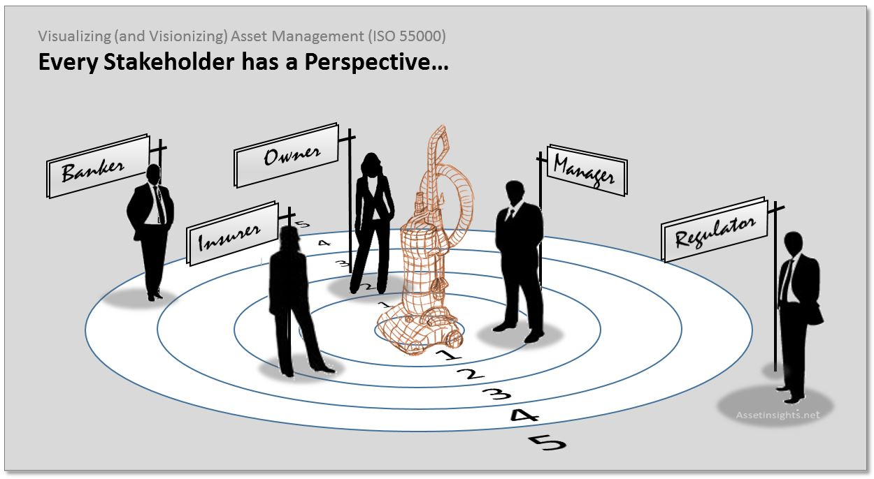stakeholders who influence the purpose of Task 1 - describe the different stakeholders who influence the purpose of two contrasting organisations (p2) (p2) complete a table of each of the stakeholders within each business.