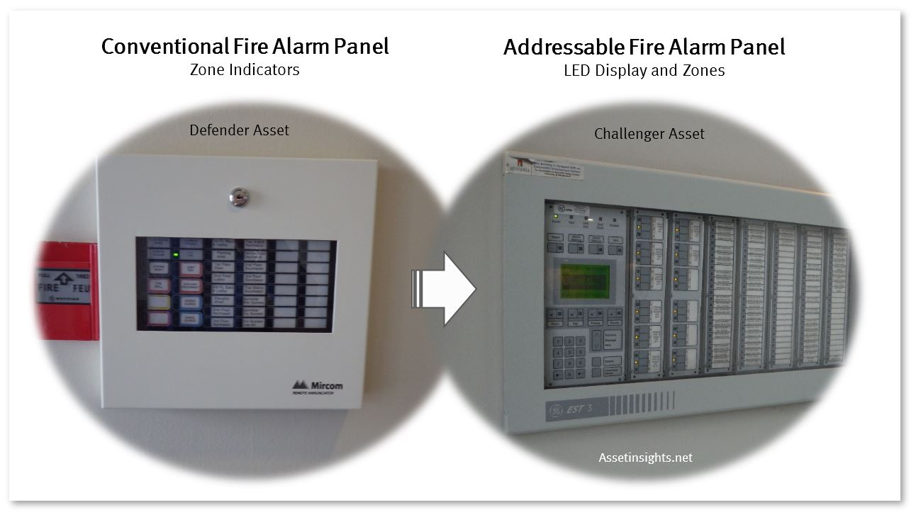 Retrofit of a conventional fire alarm control panel (FACP) to an  addressable system