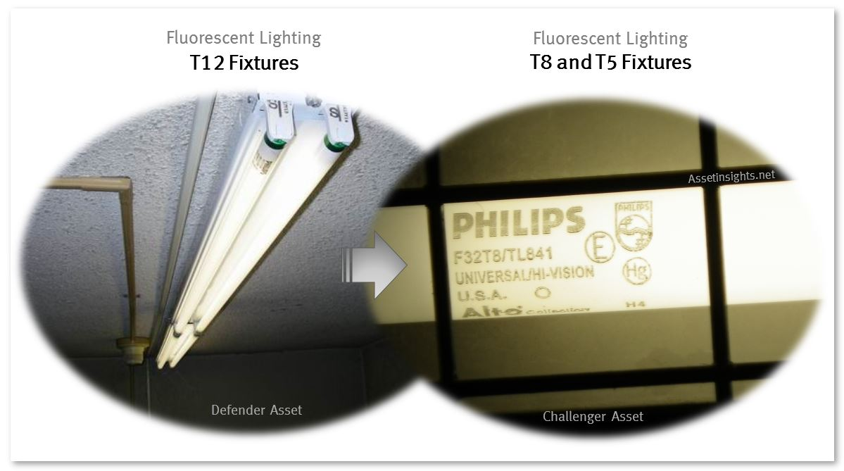 Retrofit How To Convert T12 T8 Fluorescent Of Strip Lighting From And T5 Fixtures For Improved Energy Efficiency