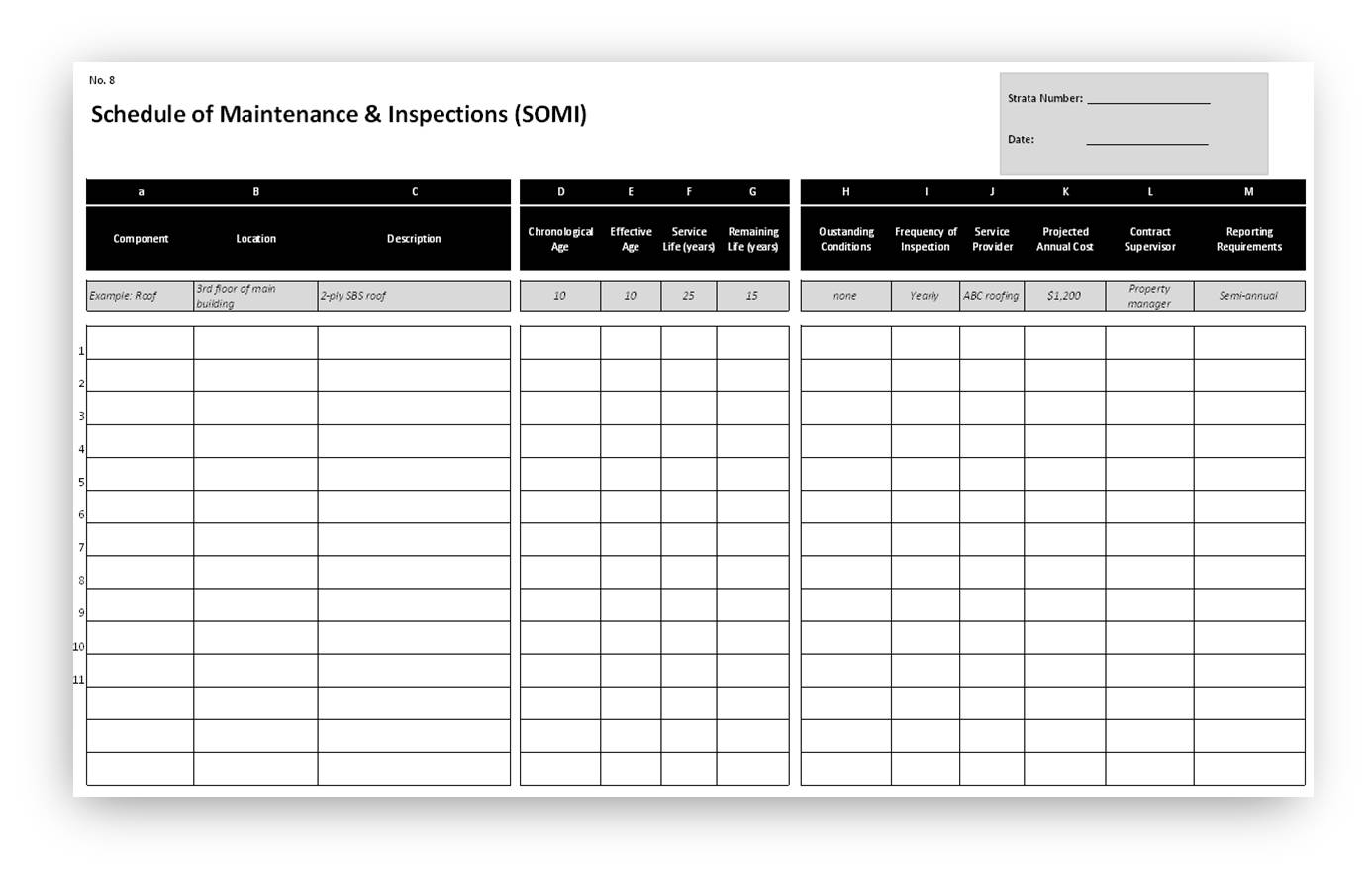 Landscape Maintenance Landscape Maintenance Schedule
